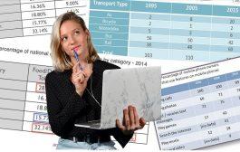 توصیف جدول در رایتینگ | تسک 1 رایتینگ آیلتس آکادمیک