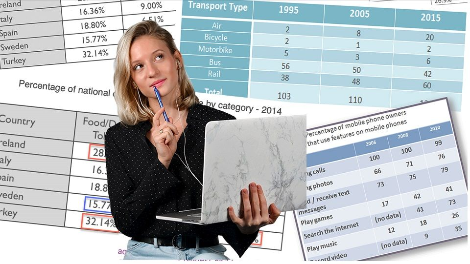 توصیف جدول در رایتینگ